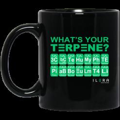 What's Your Terpene Ilera Healthcare Mug