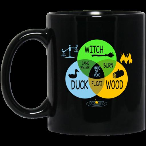 She's A Witch – Monty Python Paradox Diagram Mug